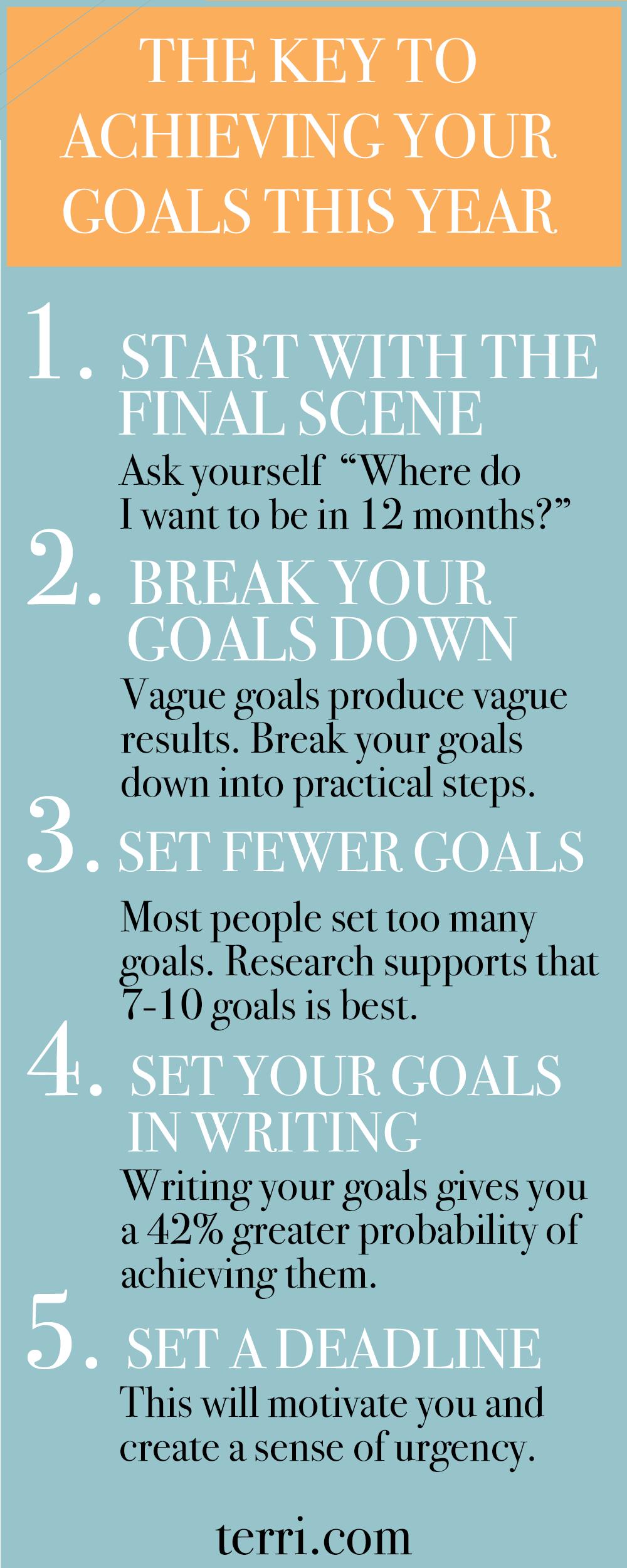 Goal-Setting Guide - Terri Savelle Foy Ministries   www.terri.com