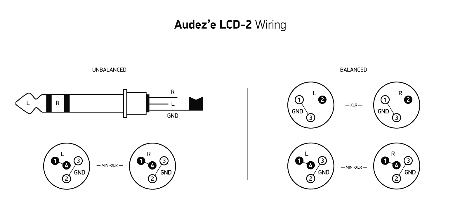 Audeze 4 Pin Mini XLR To TRS Wiring Help Head Fi Org Inside ... on