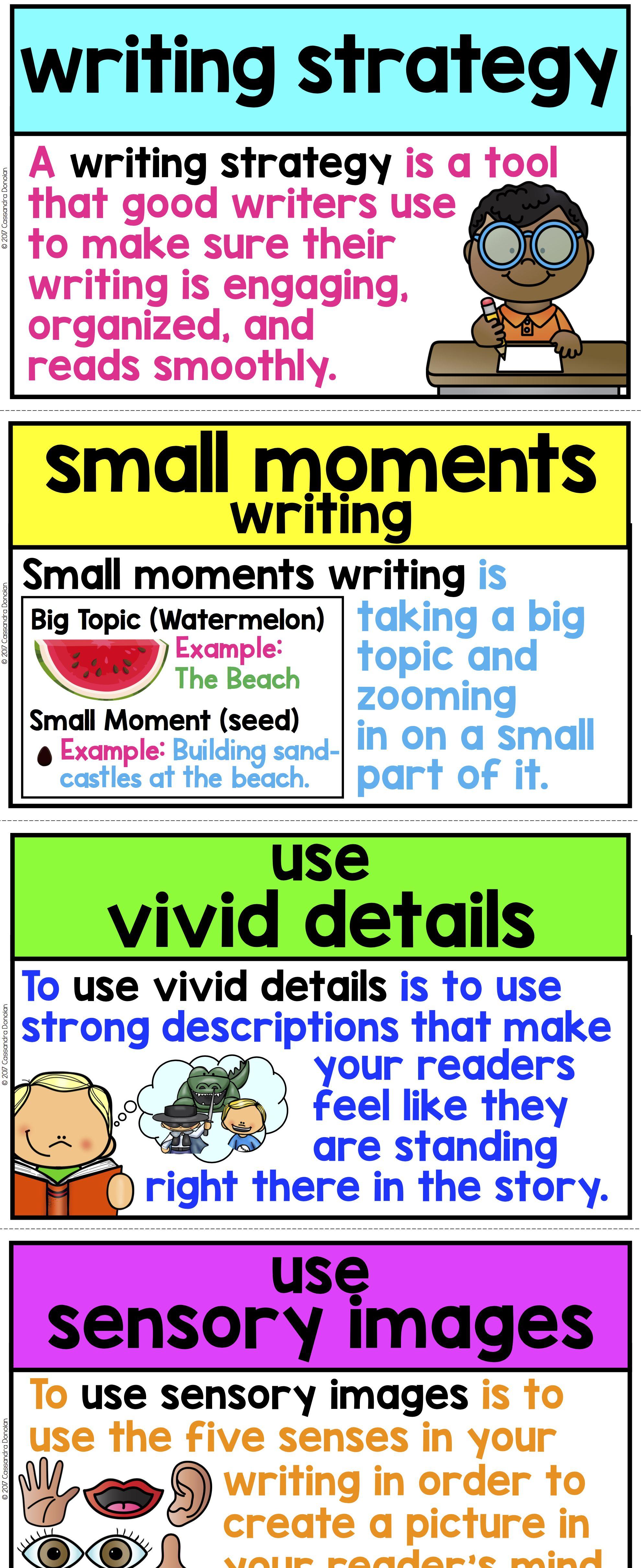 Writing Strategies Word Wall