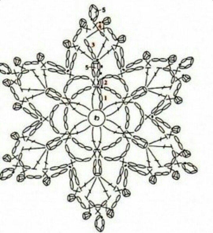 Pin de hiro en Crochet | Pinterest | Copos de nieve de ganchillo ...