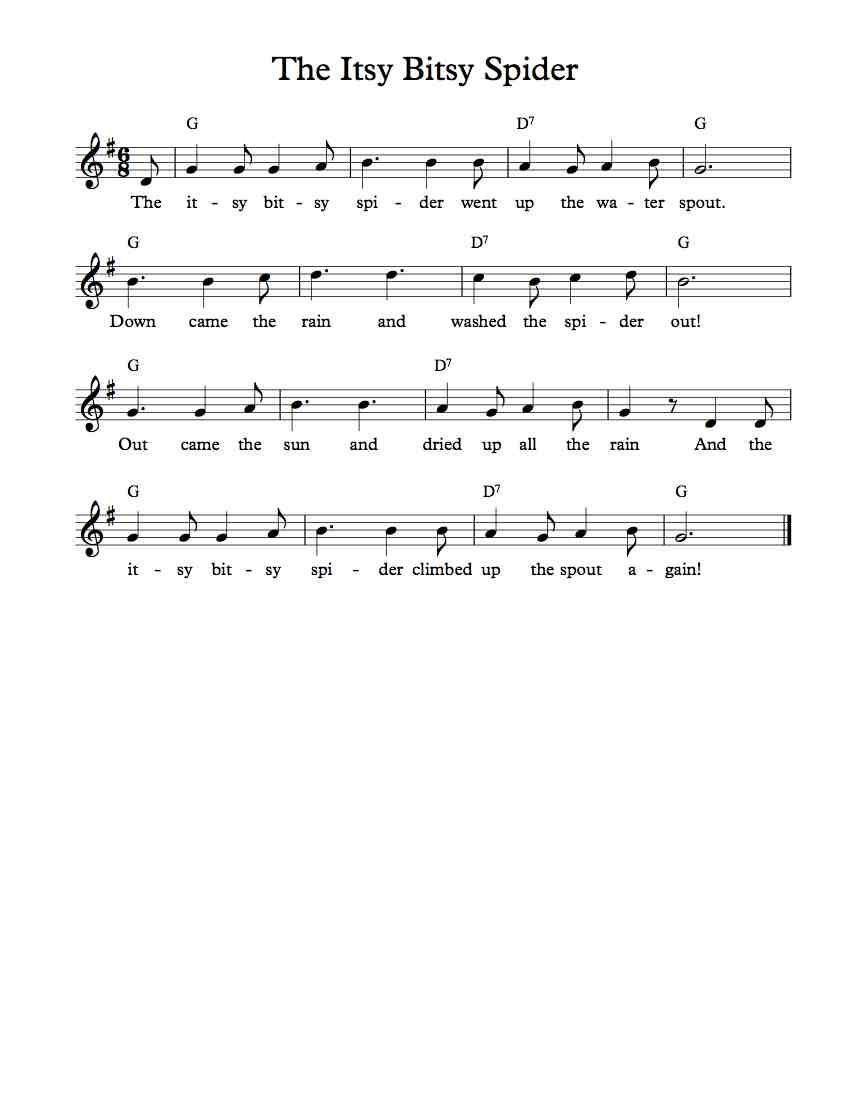Free vocal sheet music the itsy bitsy spider with chords free vocal sheet music the itsy bitsy spider with chords hexwebz Gallery