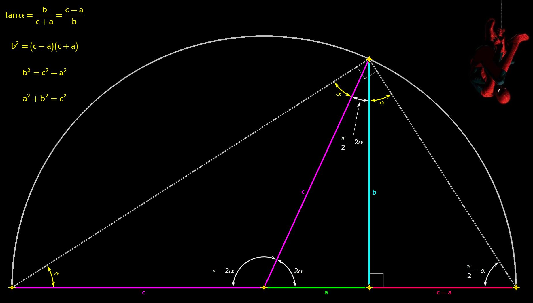 Proof Of Pythagorean Theorem With Tangent Function Math Pinterest