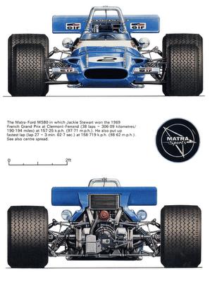 Matra Ms80 Voiture De Course Formule 1 Formule1