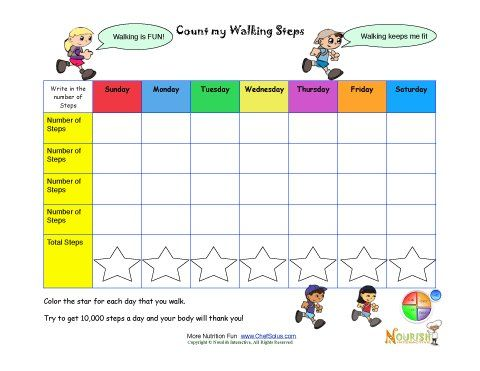 Count Your Steps Walking Chart - Printable Tracking Sheet | miles ...