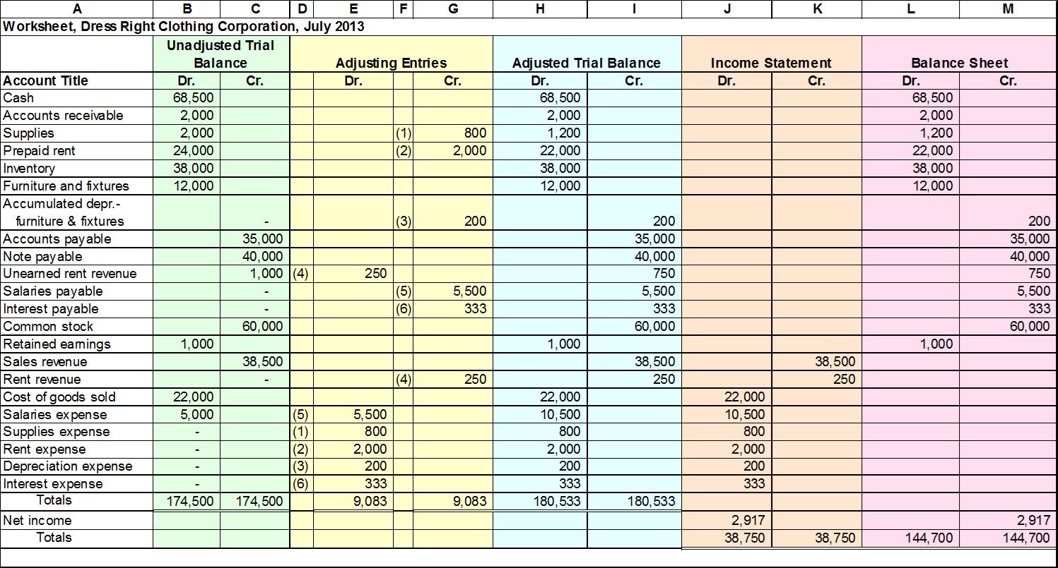 Intermediate Acct Cheat Sheet By Cmobe2