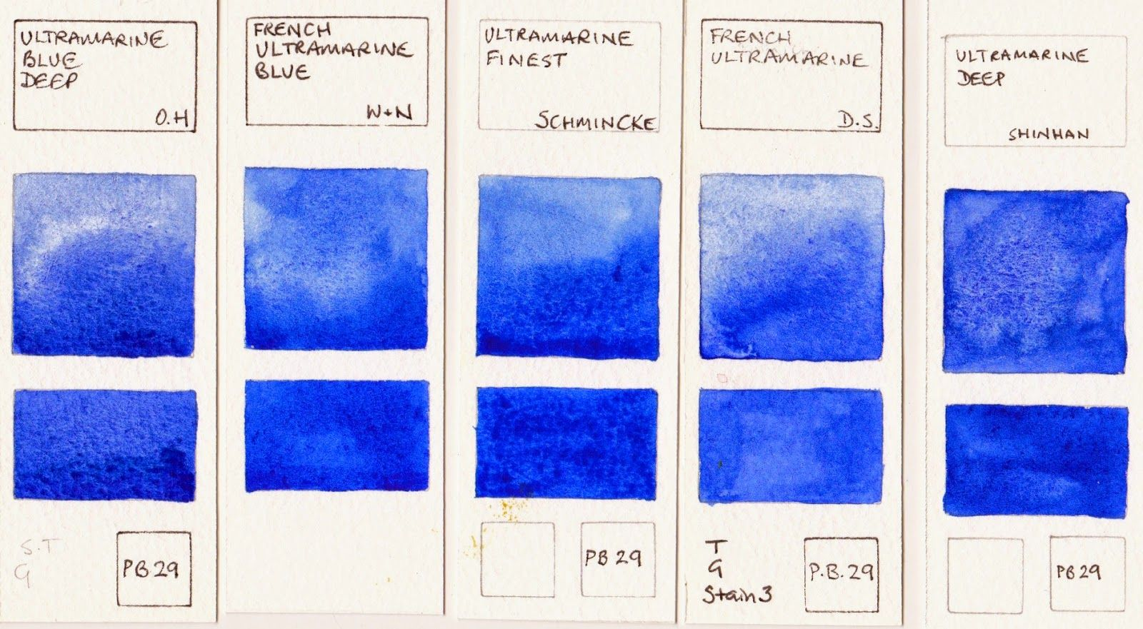 Watercolour Comparisons 8 Blues Sennelier Watercolor Blue