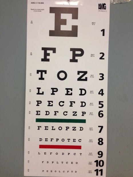 Can You #See It?- One the most standard ways of testing #vision, the