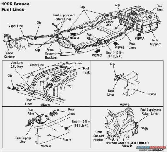 1995 Ford F150 Engine Wiring Diagram And Ford F Fuel System Diagram Getting Started Of Autos Y Motos Ford Bronco