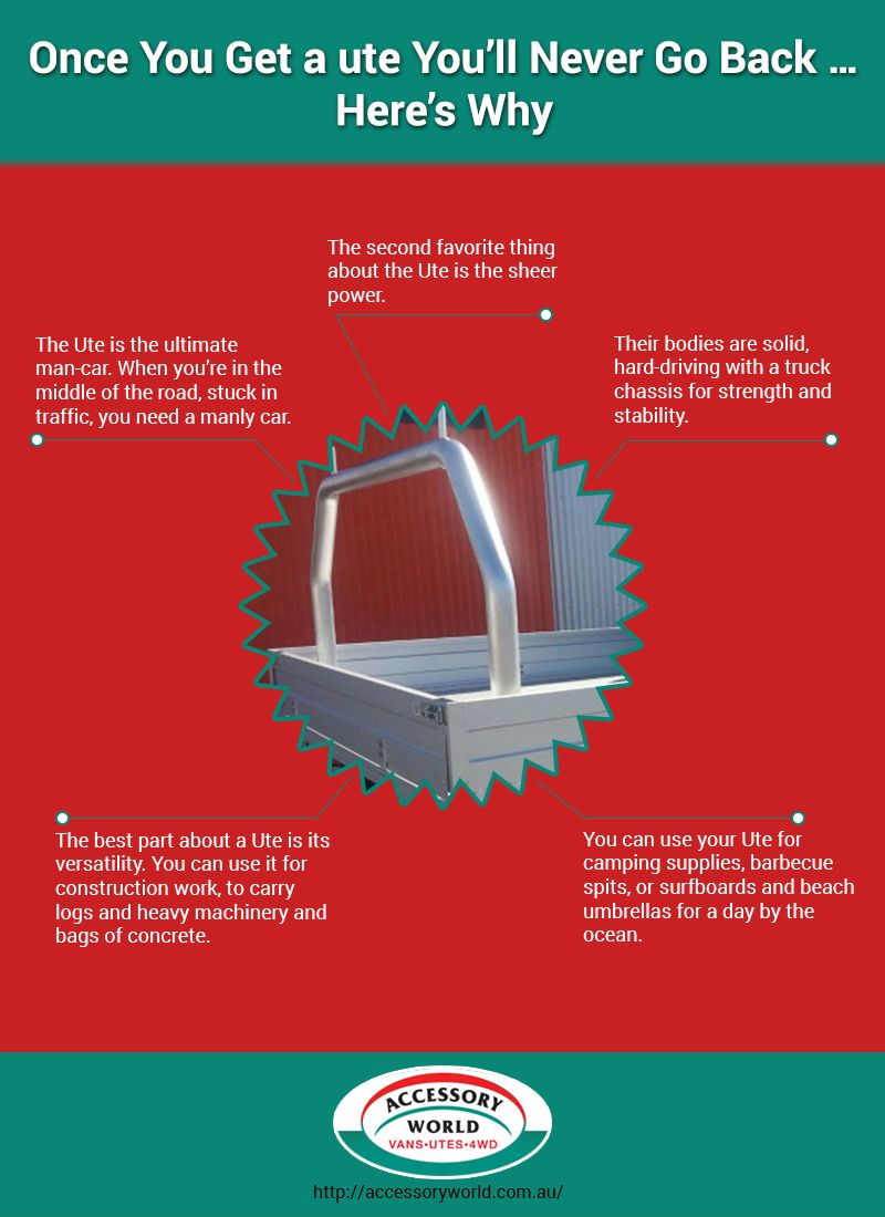 There are various benefits of #Ute #trays. Hence, once anyone starts using a Ute, they never choose another option after it. Look at this info-graphic and read the benefits.
