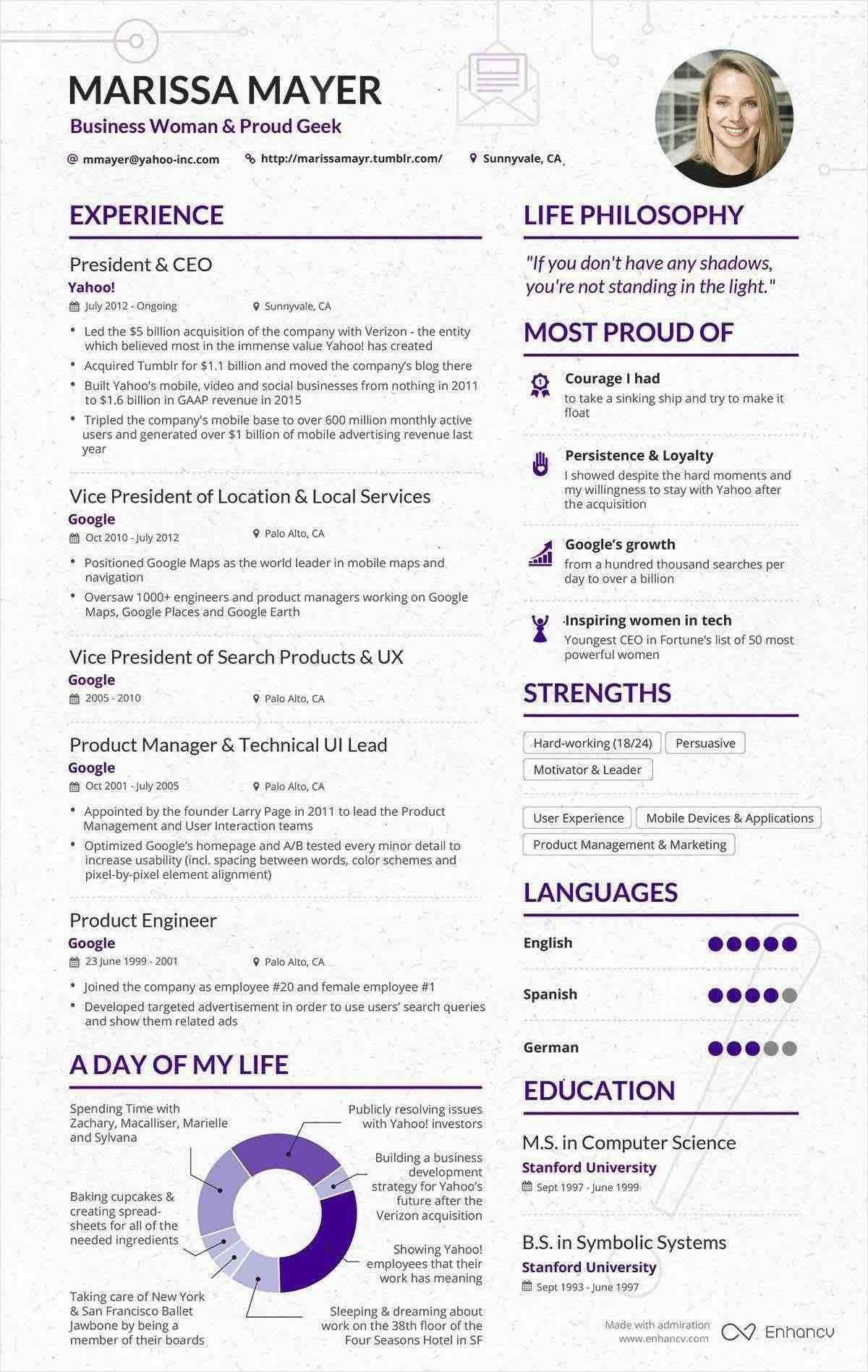 Bienvenue  Linkedin  Cv    Infographics