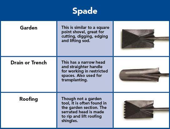 vtg sod ditch trench trenching post shovel drain spade farm tool ...