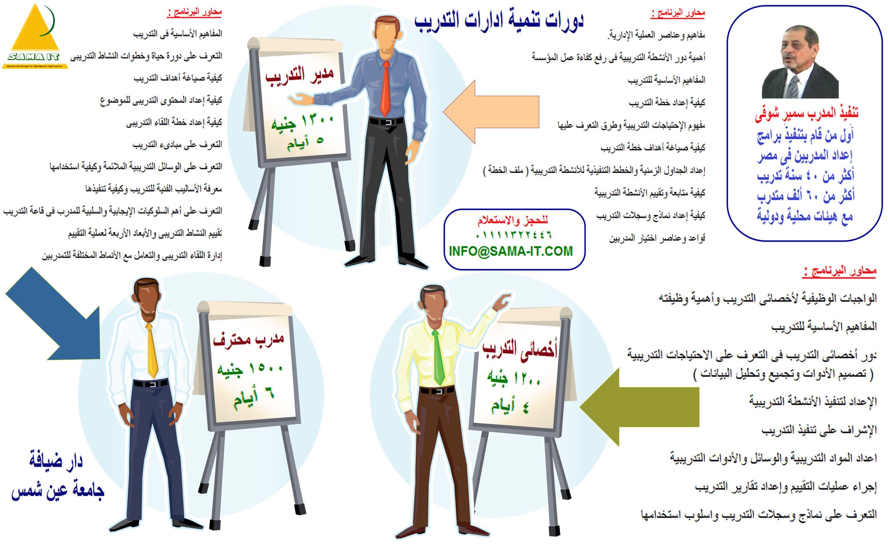 دورات تنمية ادارات التدريب وتشمل 1 إعداد مدير التدريب 2 إعداد أخصائى التدريب 3 إعداد مدرب محترف Courses