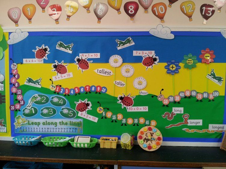 Classroom Ideas Year 3 : Counting lines display classroom class