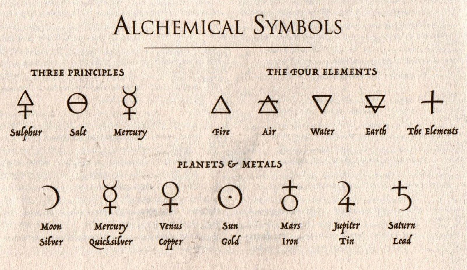 Alchemy symbols and meanings http www amazon com alchemists alchemy symbols and meanings http www amazon com alchemists kitchen extraordinary potions curious biocorpaavc Choice Image