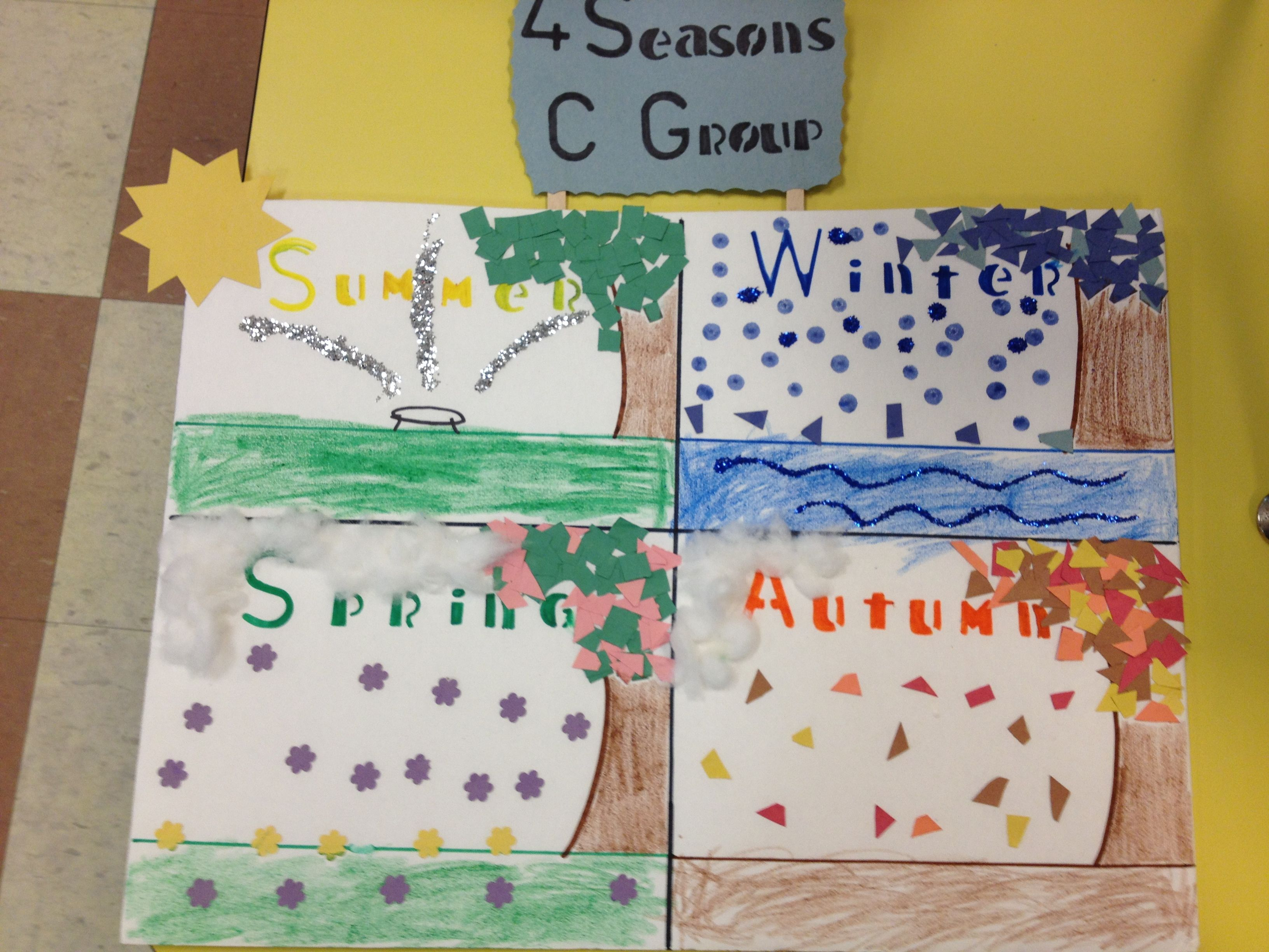 Teaching Preschoolers About The Four Seasons