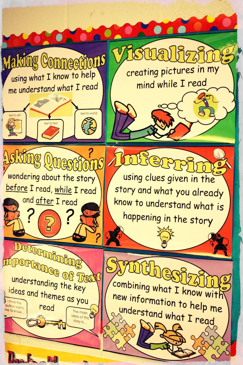 A Second Grade Teaching Blog By Amanda Madden