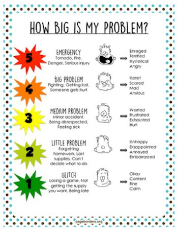 How Big Is My Problem Wellness Tools Pinterest Zones Of