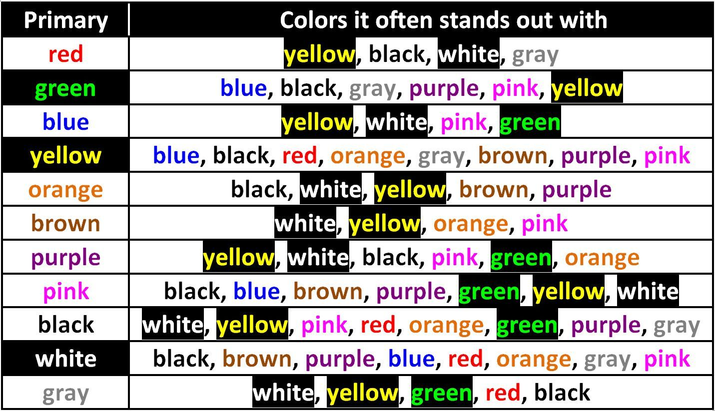 Straightforward Complementary Color Chart
