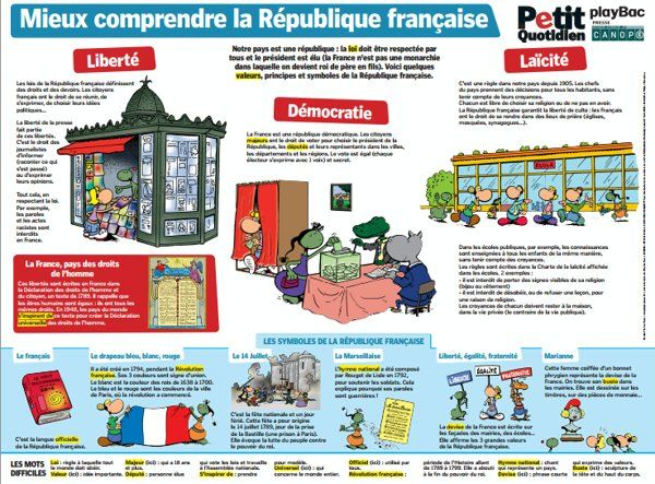 Affichemieuxcomprendrelarpubliquefranaise Teaching French Learn French How To Speak French