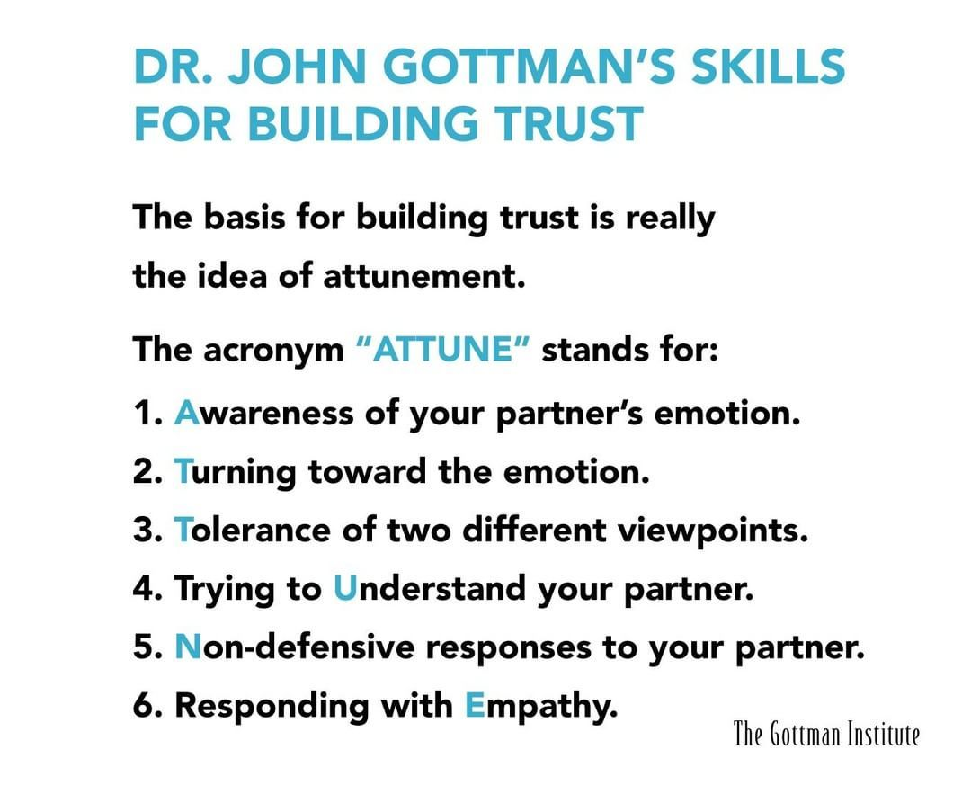 The Basis For Building Trust Is The Idea Of Attunement
