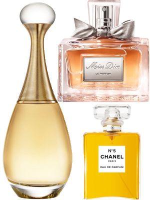 10 Parfum Des FrançaisesFragrance Top Parfums Préférés BoxrCde