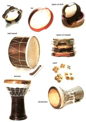 Chhau Dance Instruments