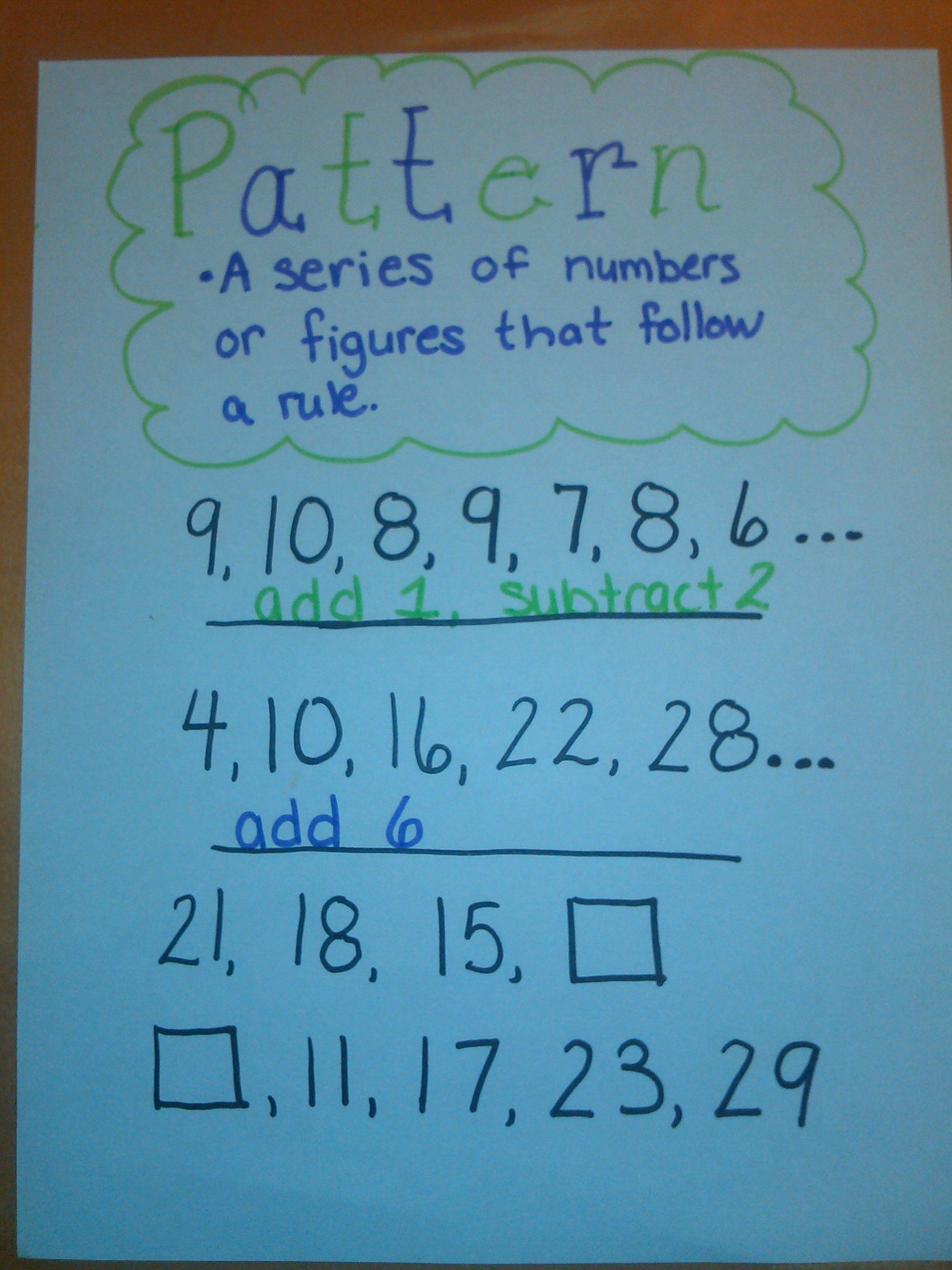 Patterns Anchor Chart | adding/subtracting math | Pinterest | Anchor ...