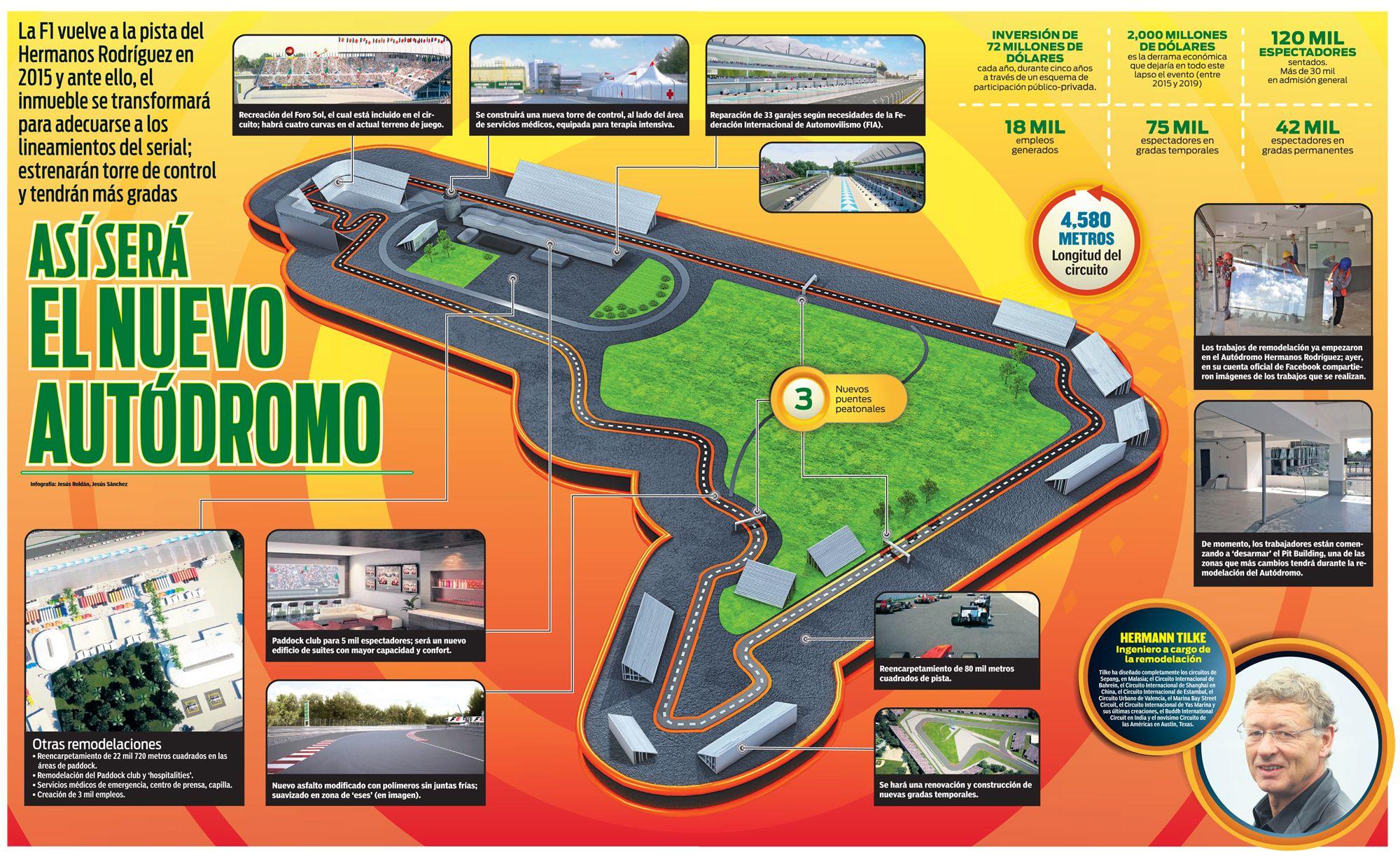 La Fórmula Uno vuelve a México y el Autódromo Hermanos Rodríguez se modernizará; checa los cambios rumbo al 2015