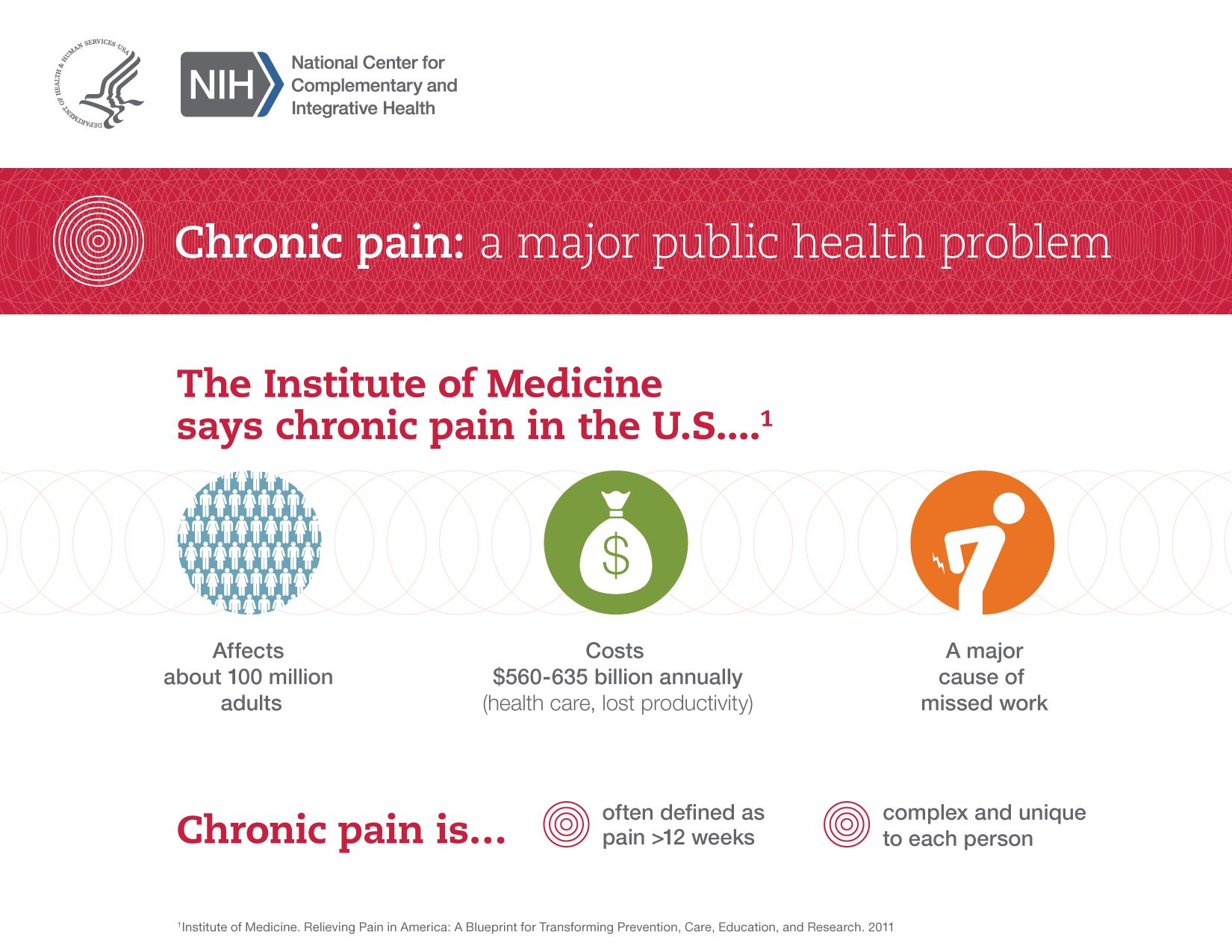 Pin on Dealing with Pain