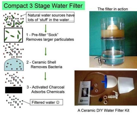 Diy Ceramic Water Filter Kits Revisited Mother Earth News Ceramic Water Filter Diy Water Water Filter Diy