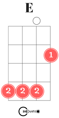 Alternative Ukulele E Chord Ukelele Chords Pinterest