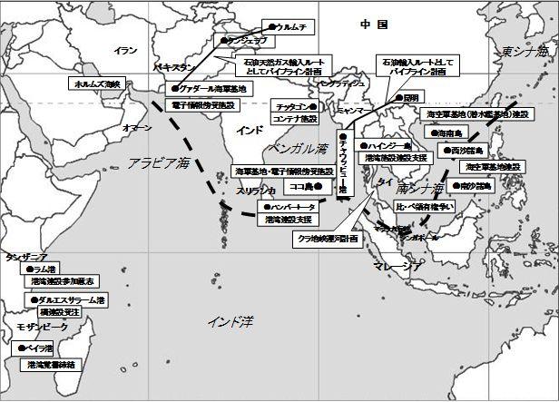 中国のシーレーンへのアクセス
