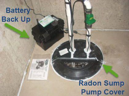 Radon Sump Pump Cover