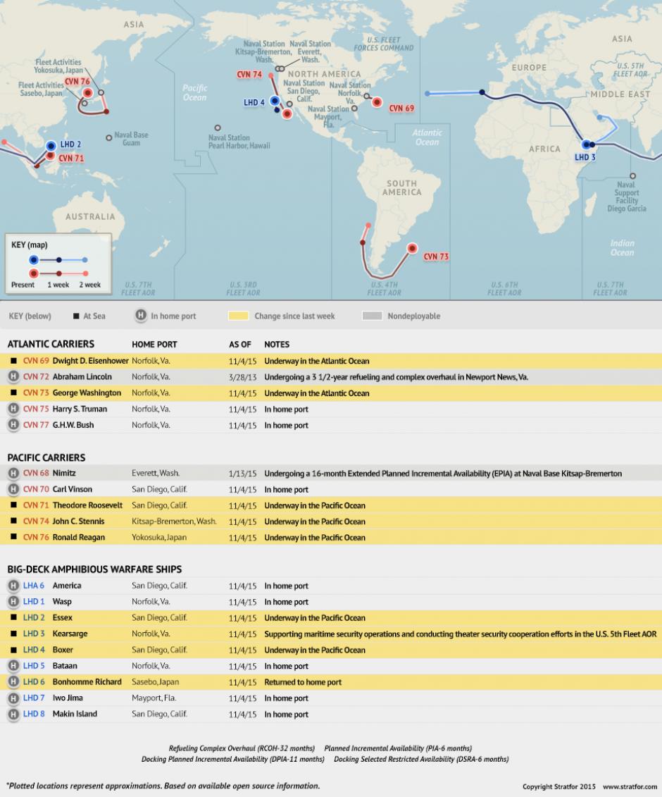 naval-update-11-04-2015.png (940×1131) | Diagrams | Pinterest