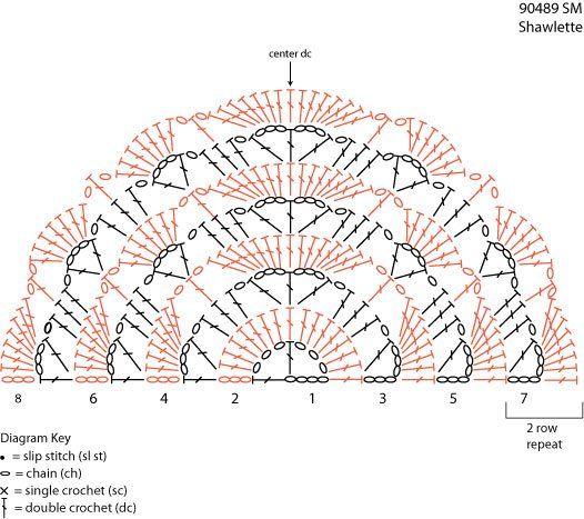 Silk Mohair Shawlette - diagram (mirror and work as a full circle ...