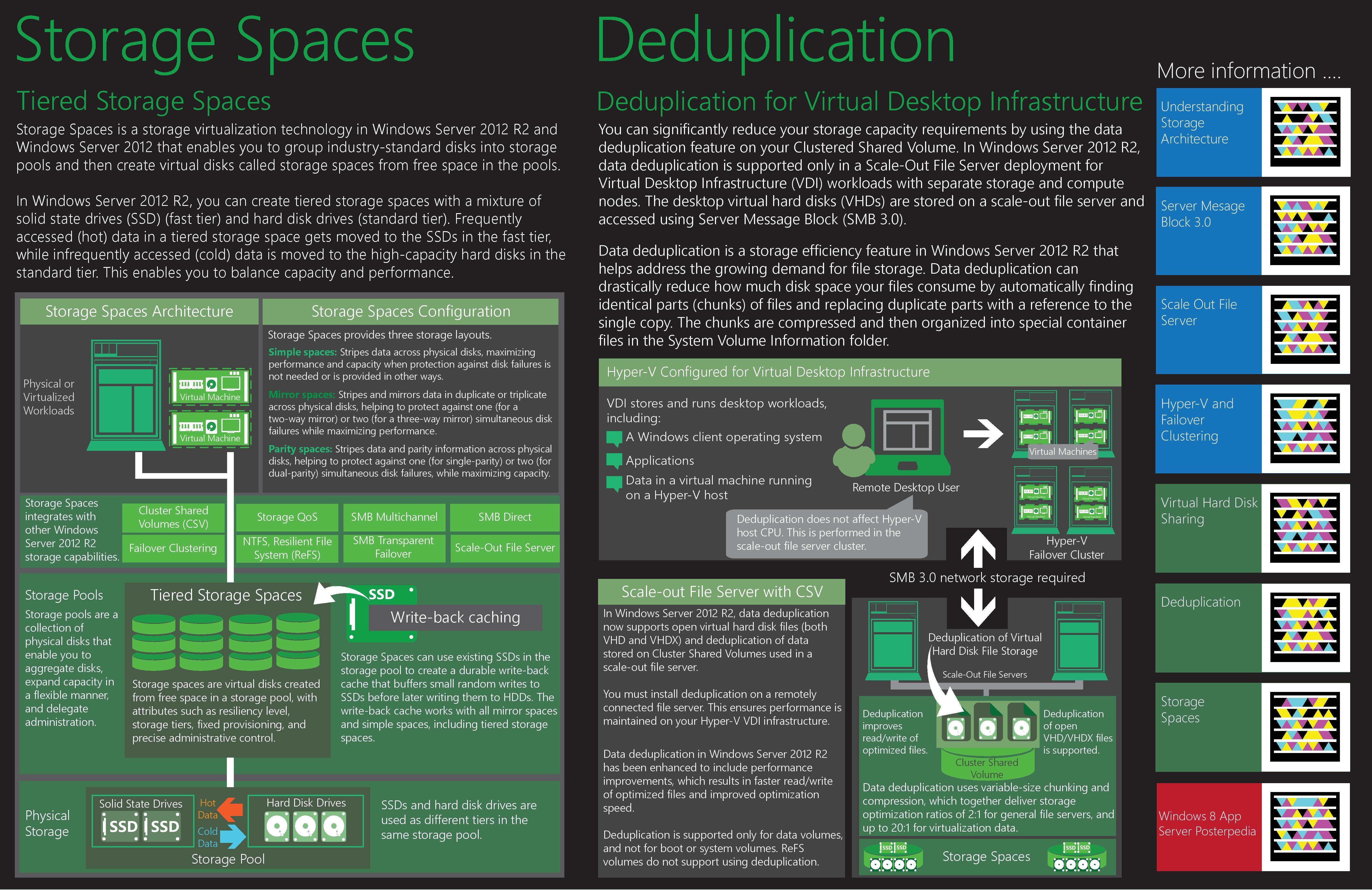 Storage Spaces and Deduplication Mini Poster | Microsoft