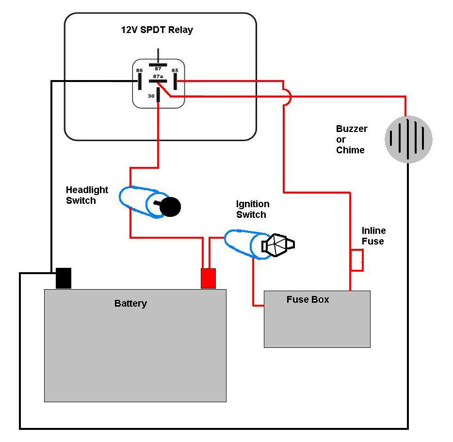 Bajaj Auto Wiring Diagram Wiring Library Motorcycle Wiring Motorcycle Lights Motorcycle Headlight