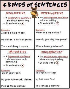 4 kinds of writing