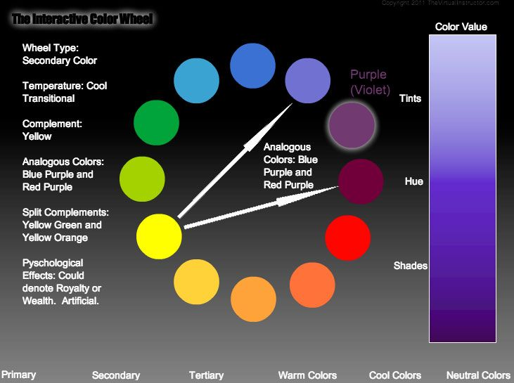 Colour Theory. The Interactive Color Wheel. Value (tint