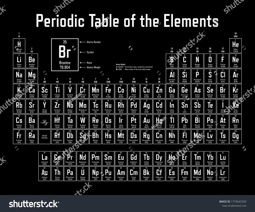 Periodic Table Elements Shows Atomic Number Stock Vector Royalty Free 1774643300 Periodic Table Periodic Table Of The Elements Atomic Number [ 832 x 1000 Pixel ]