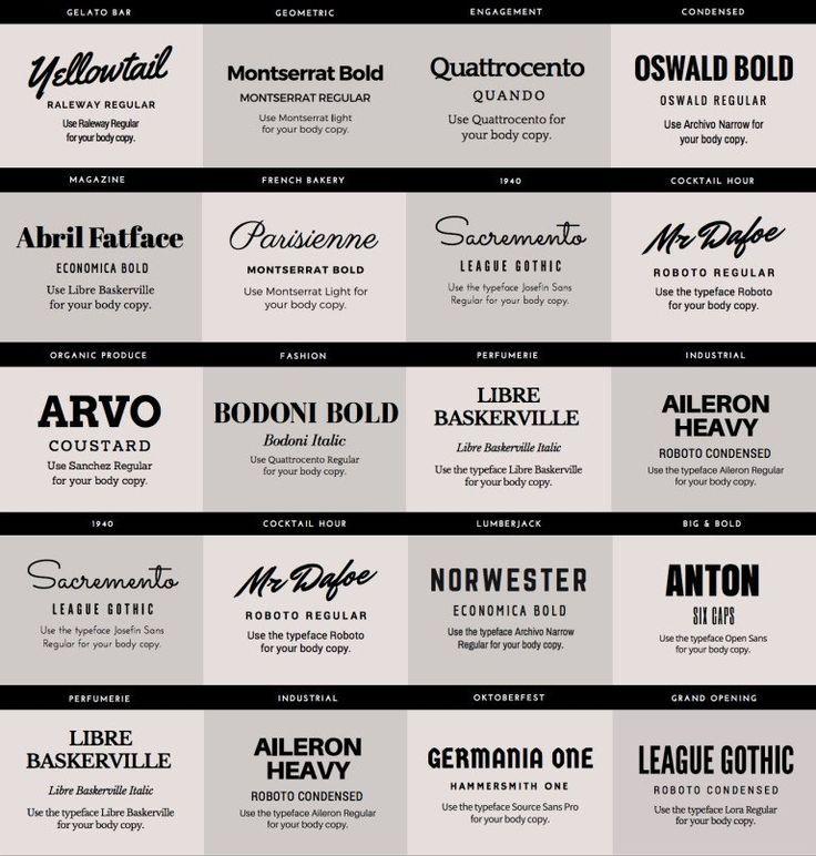Font Design - How Designers Choose Which Fonts To Use Website Help