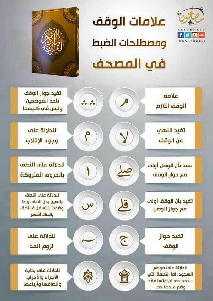 How To Make An Interesting Art Piece Using Tree Branches Ehow Islam Beliefs Islam Quran Tafseer