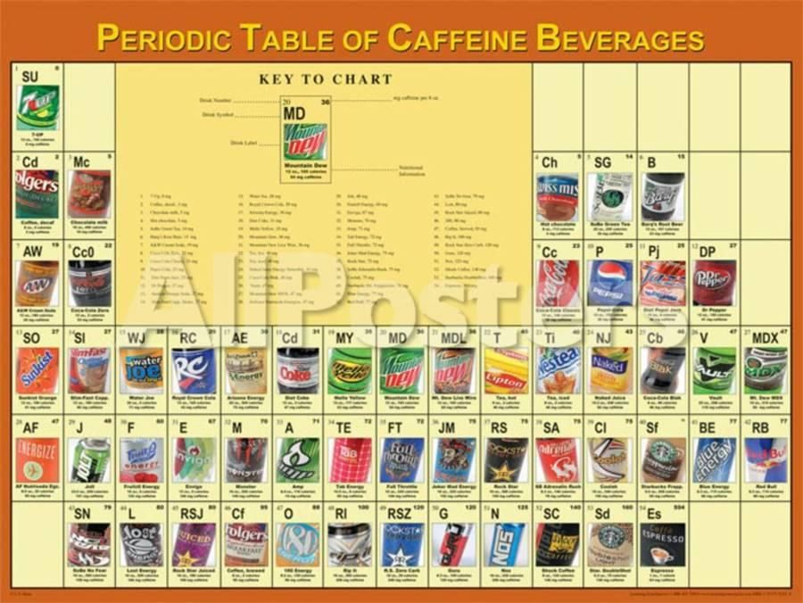 Periodic table of the instruments periodic tables pinterest periodic table of the instruments periodic tables pinterest periodic table urtaz Images