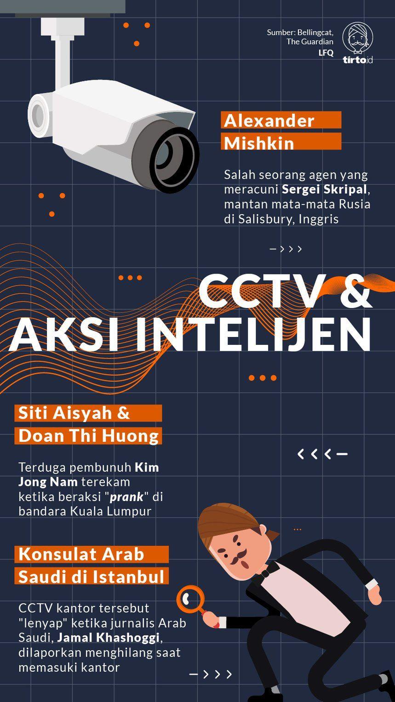 Poster Pencegahan Covid 19 Kartun Simple - DOKUMEN PAUD TK ...