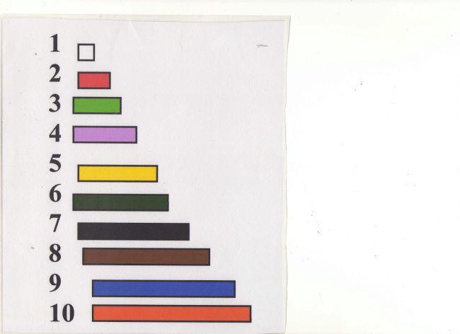 Resultado de imagen para series utilizando regletas