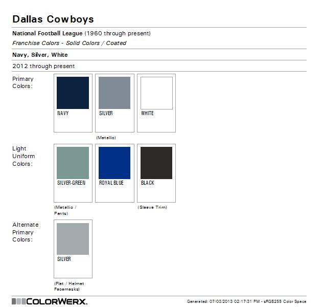 Philadelphia Eagles Team Colors Paint
