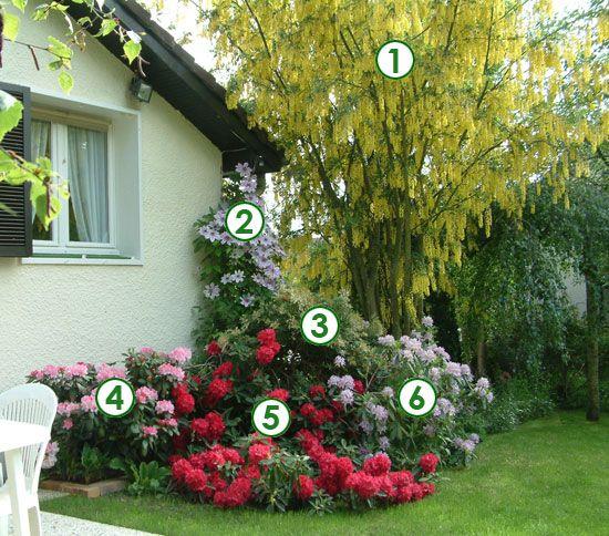 un coin de maison fleuri au printemps (scènes de jardins ... - Comment Amenager Son Jardin Devant La Maison