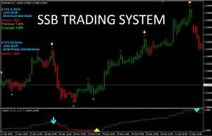Ruthless Scalping Gold Strategy Strategies Exploited Strategies