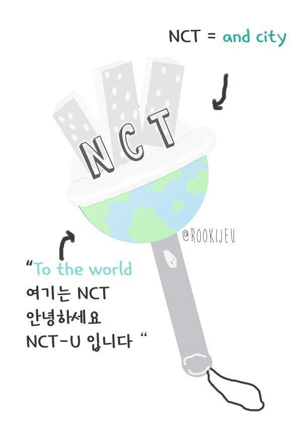 Proposed lightstick design | NCT Art | Nct, Kpop, Design