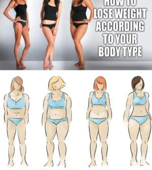 How to Lose Weight According to Your Body Type  #lifestyle  #fitness
